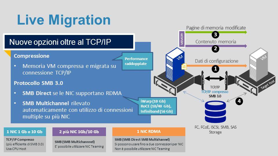 Live Migration Compressione Memoria VM compressa e migrata su connessione TCP/IP Protocollo SMB 3.0 SMB Direct se le NIC supportano RDMA SMB Multichan