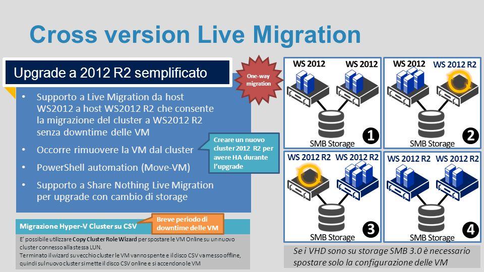 Cross version Live Migration Supporto a Live Migration da host WS2012 a host WS2012 R2 che consente la migrazione del cluster a WS2012 R2 senza downti