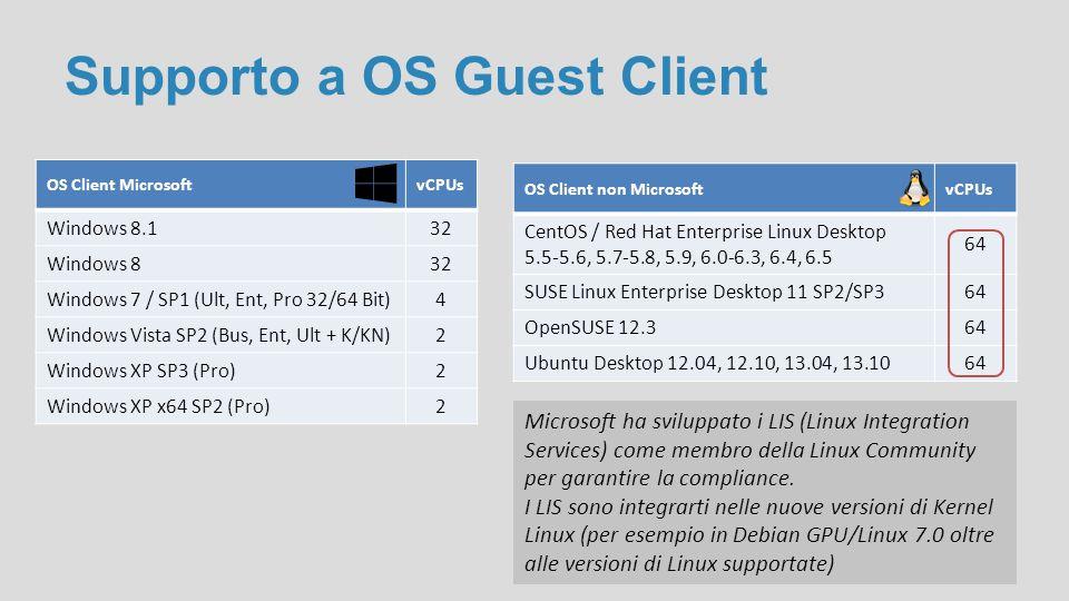 Supporto a OS Guest Client OS Client MicrosoftvCPUs Windows 8.132 Windows 832 Windows 7 / SP1 (Ult, Ent, Pro 32/64 Bit)4 Windows Vista SP2 (Bus, Ent,