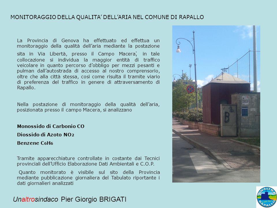 MONITORAGGIO DELLA QUALITA' DELL'ARIA NEL COMUNE DI RAPALLO La Provincia di Genova ha effettuato ed effettua un monitoraggio della qualità dell'aria m
