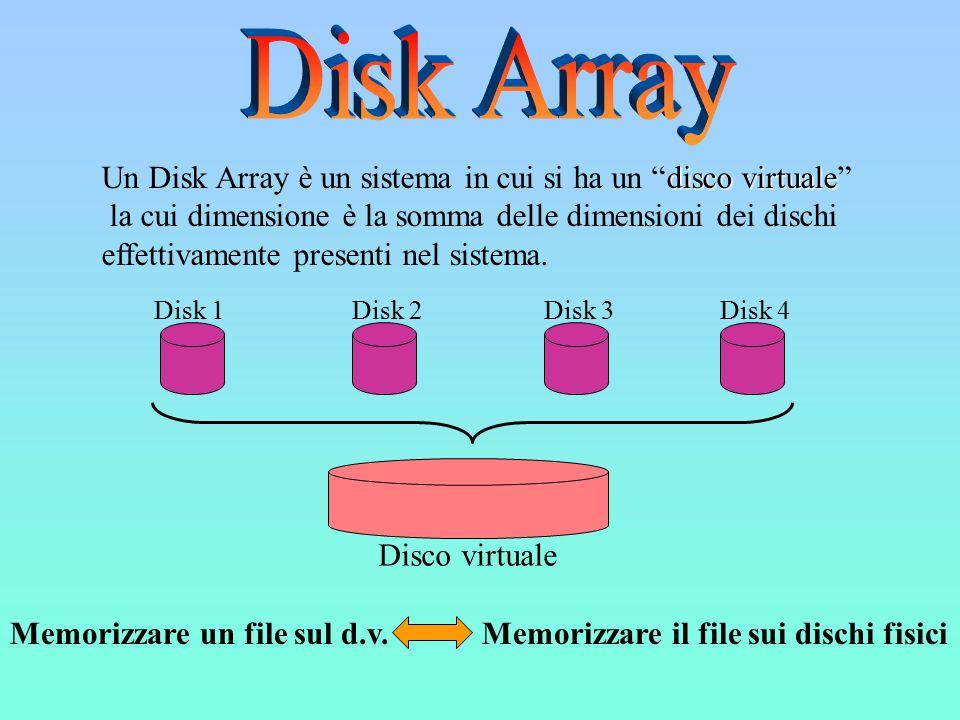 disco virtuale Un Disk Array è un sistema in cui si ha un disco virtuale la cui dimensione è la somma delle dimensioni dei dischi effettivamente presenti nel sistema.
