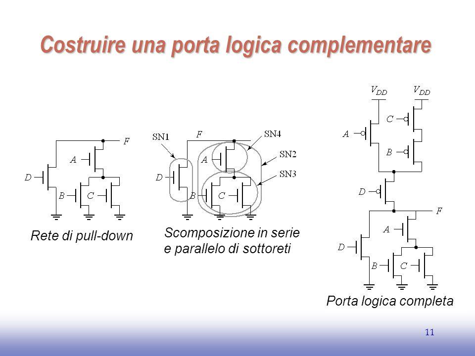 EE141 11 Costruire una porta logica complementare Rete di pull-down Scomposizione in serie e parallelo di sottoreti Porta logica completa