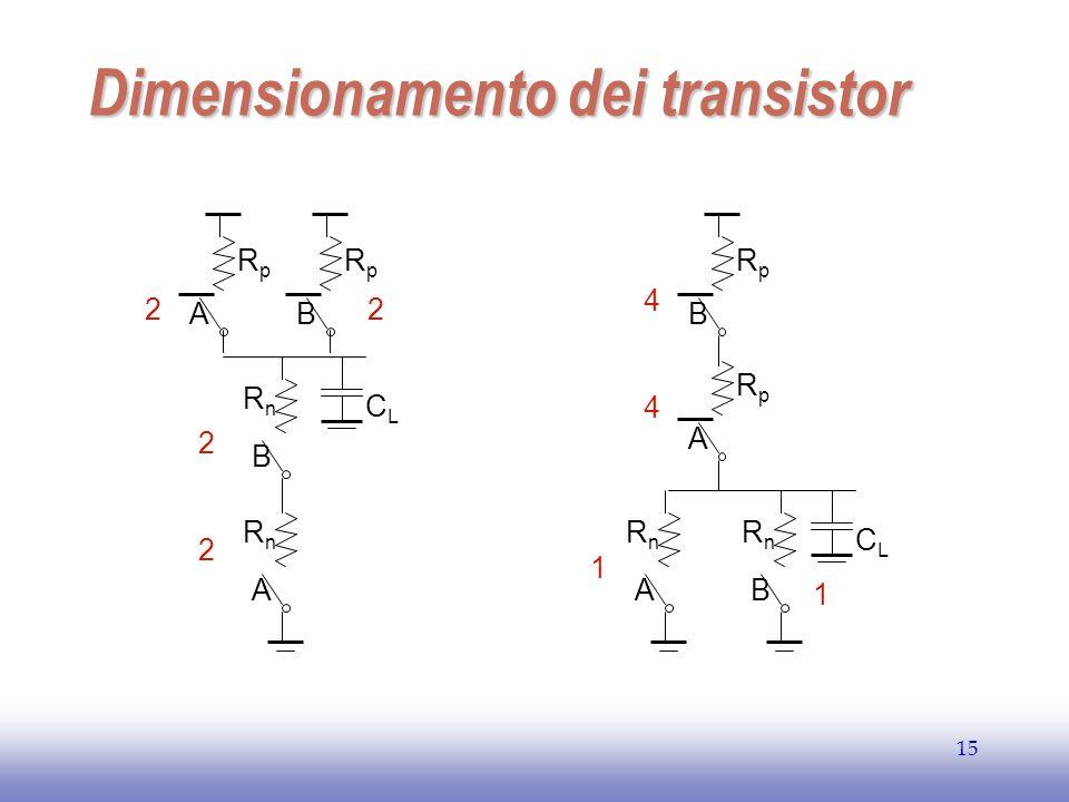 EE141 15 Dimensionamento dei transistor CLCL B RnRn A RpRp B RpRp A RnRn B RpRp A RpRp A RnRn B RnRn CLCL 2222 22 1 1 4444