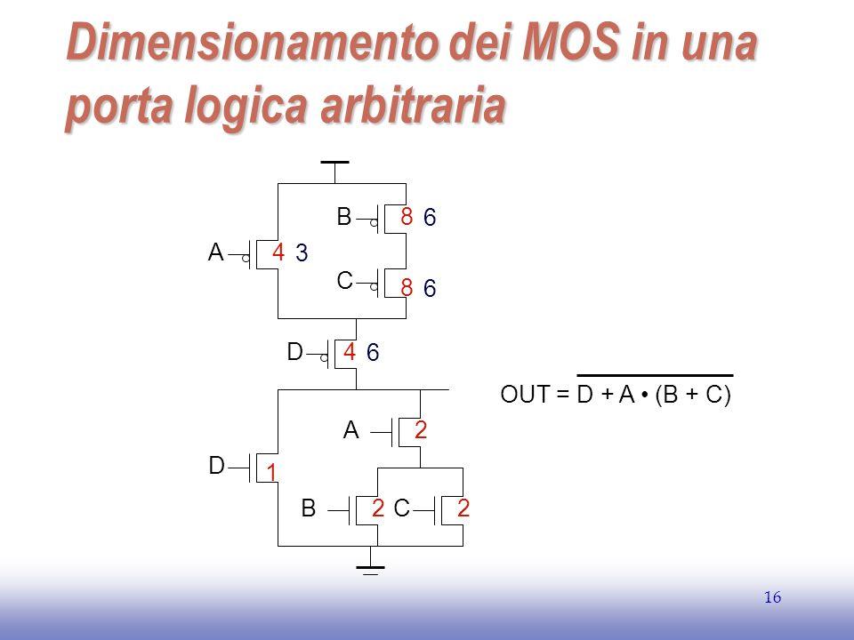 EE141 16 Dimensionamento dei MOS in una porta logica arbitraria OUT = D + A (B + C) D A BC D A B C 1 2 22 4 4 8 8 6 3 6 6