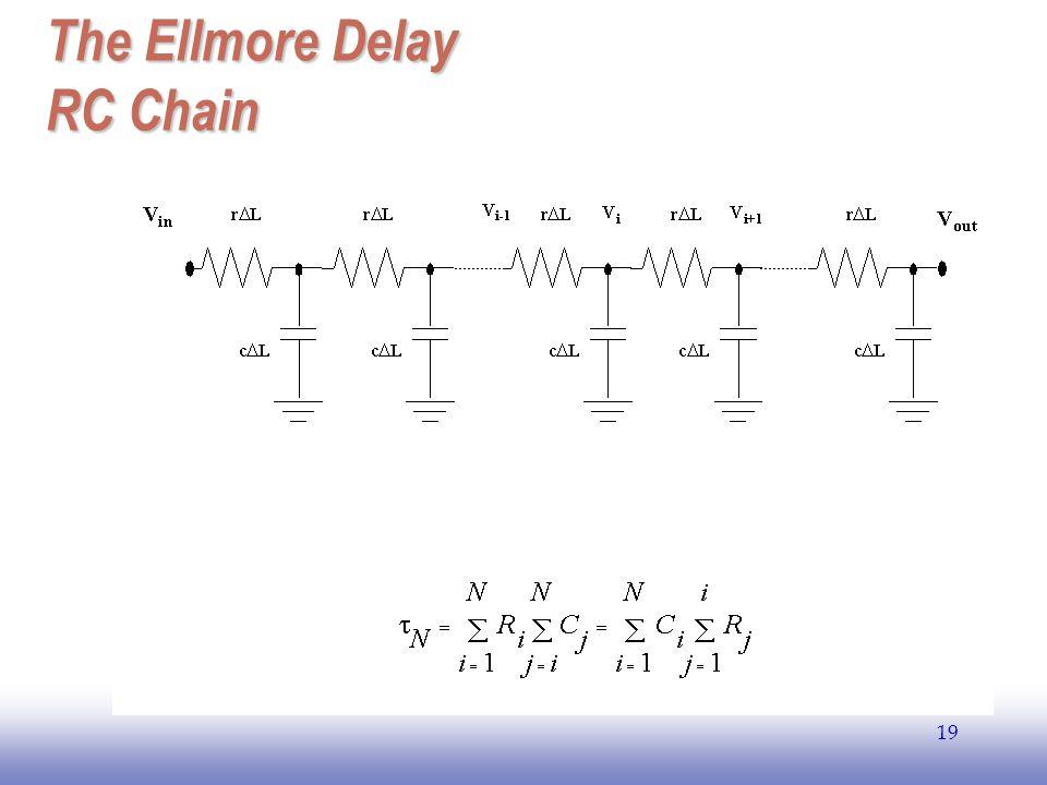 EE141 19 The Ellmore Delay RC Chain
