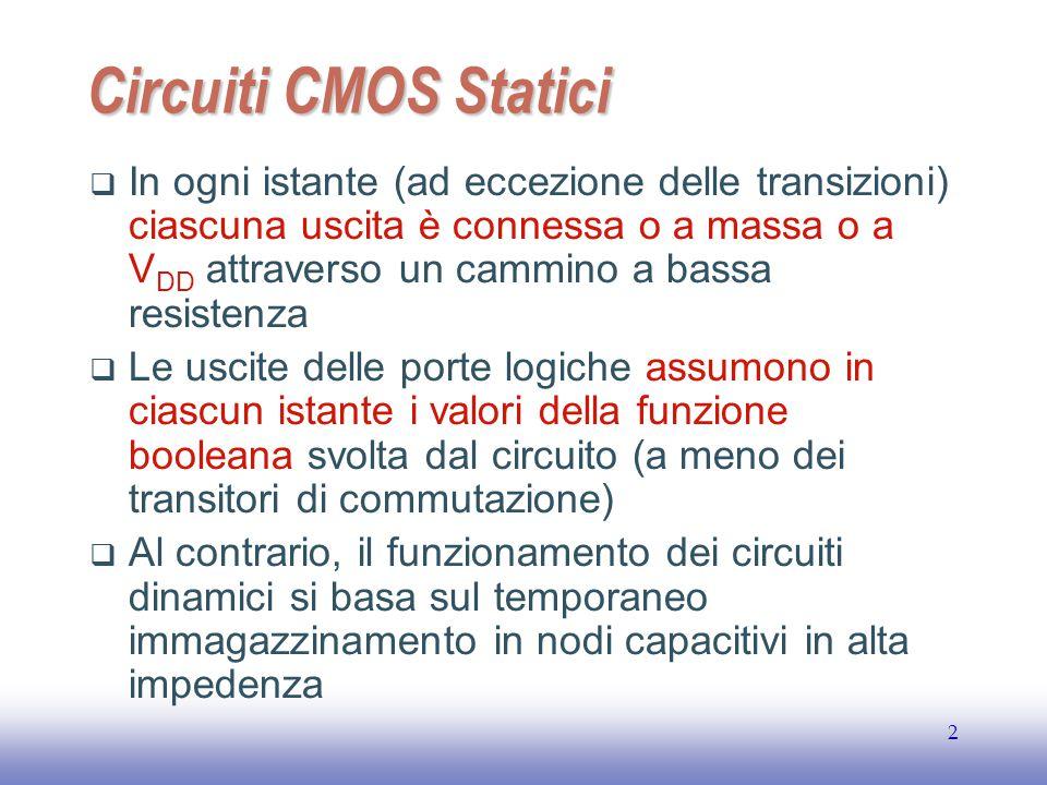 EE141 3 Logica CMOS Statica Complementare V DD F(In1,In2,…InN) In1 In2 InN In1 In2 InN PUN PDN Solo PMOS Solo NMOS PUN e PDN sono reti logiche duali … …