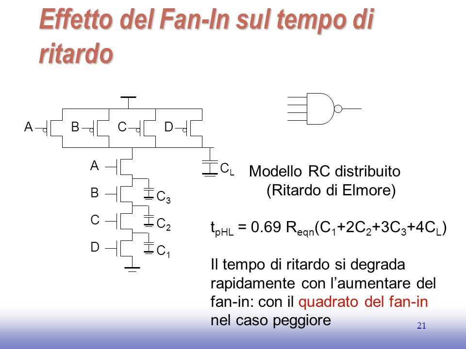 EE141 21 Effetto del Fan-In sul tempo di ritardo DCBA D C B A CLCL C3C3 C2C2 C1C1 Modello RC distribuito (Ritardo di Elmore) t pHL = 0.69 R eqn (C 1 +2C 2 +3C 3 +4C L ) Il tempo di ritardo si degrada rapidamente con l'aumentare del fan-in: con il quadrato del fan-in nel caso peggiore