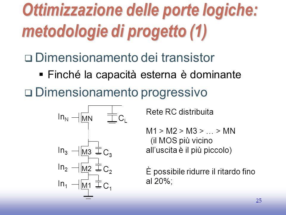 EE141 25 Ottimizzazione delle porte logiche: metodologie di progetto (1)  Dimensionamento dei transistor  Finché la capacità esterna è dominante  D