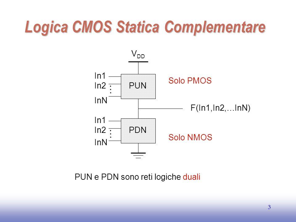EE141 3 Logica CMOS Statica Complementare V DD F(In1,In2,…InN) In1 In2 InN In1 In2 InN PUN PDN Solo PMOS Solo NMOS PUN e PDN sono reti logiche duali …
