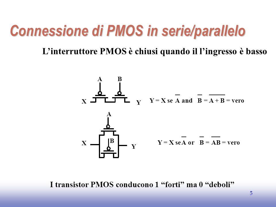 EE141 5 Connessione di PMOS in serie/parallelo
