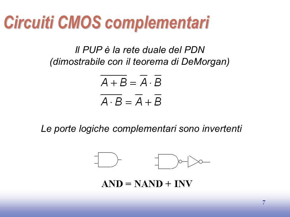EE141 7 Circuiti CMOS complementari Il PUP è la rete duale del PDN (dimostrabile con il teorema di DeMorgan) Le porte logiche complementari sono inver