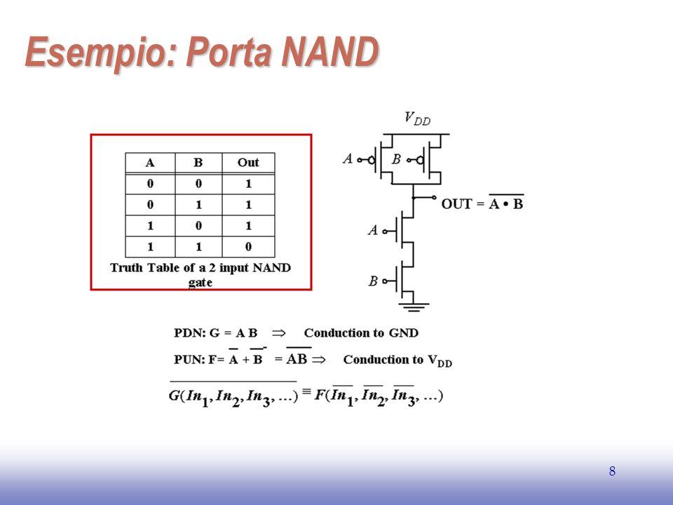 EE141 8 Esempio: Porta NAND