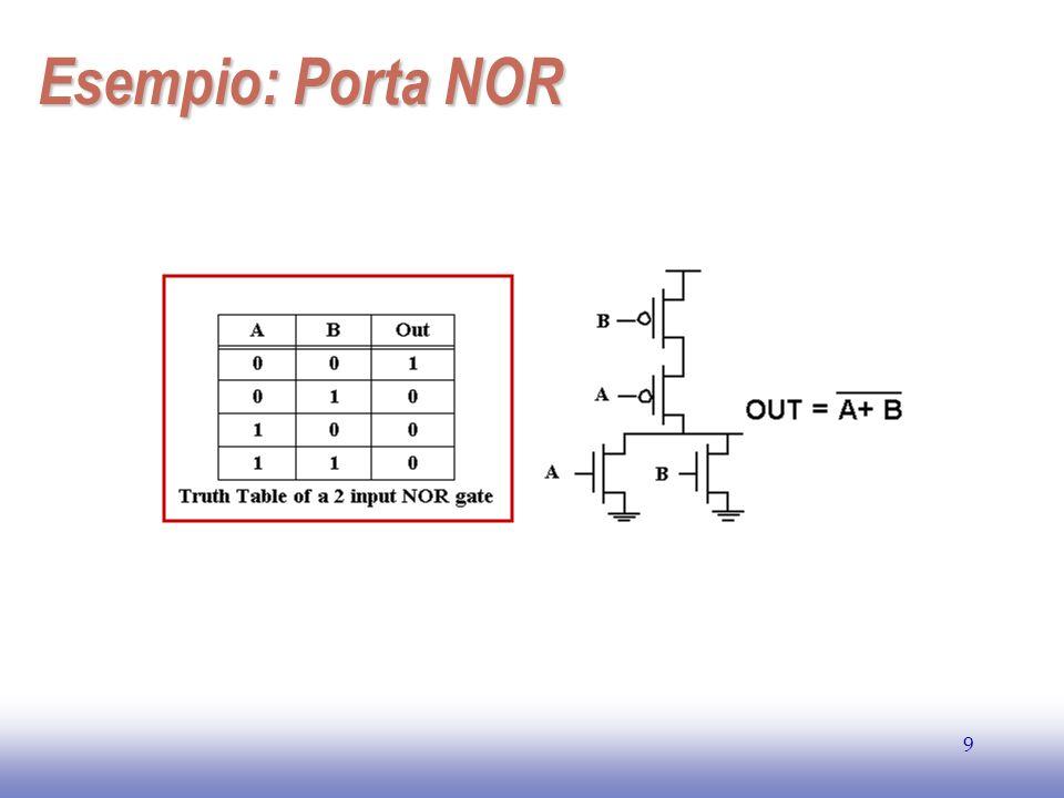 EE141 9 Esempio: Porta NOR
