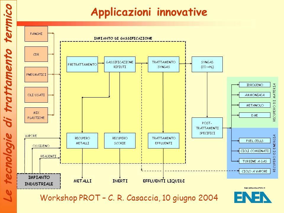 Le tecnologie di trattamento termico Workshop PROT – C.