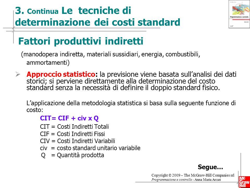 13 Copyright © 2009 – The McGraw-Hill Companies srl Programmazione e controllo - Anna Maria Arcari 4.
