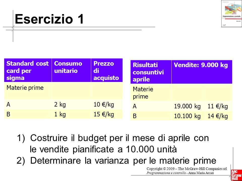 24 Copyright © 2009 – The McGraw-Hill Companies srl Programmazione e controllo - Anna Maria Arcari Esercizio 2 Standard cost card per alfa Consumo unitario Prezzo di acquisto Materie prime legno1,5 m3100 €/m3 Risultati consuntivi aprile Vendite: 2.300 unità di prodotti finiti Materie prime Legno3.000 m3120 €/m3 1) Costruire il budget di aprile considerando che le quantità pianificate sono 3.500 unità di prodotti 2) Determinare le varianze.
