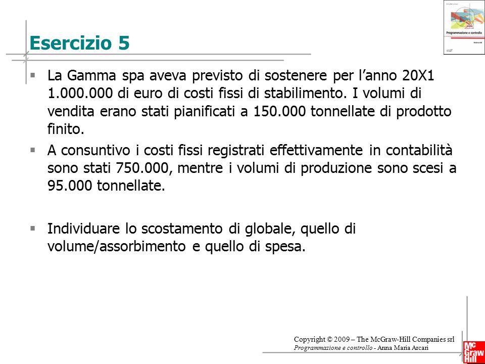 37 Copyright © 2009 – The McGraw-Hill Companies srl Programmazione e controllo - Anna Maria Arcari Soluzione esercizio 5  CDA predeterminato = 1.000.000 €/150.000 = 6,6 €  CDA effettivo = 750.000 €/95.000 = 7,89 €  SCOSTAMENTO GLOBALE  Costi fissi assorbiti – Costi fissi effettivi  = 6,6 * 95.000 – 750.000 = 633.333 – 750.000=  = - 116.666 varianza sfavorevole  SCOSTAMENTO DI VOLUME  Costi assorbiti – Costi di budget  633.333 – 1.000.000 = - 366.666 varianza sfavorevole  SCOSTAMENTO DI SPESA  Costi di budget – Costi effettivi  1.000.000 – 750.000 = 250.000 favorevole