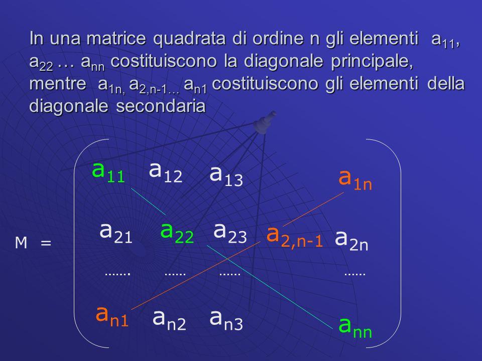 Si definisce matrice trasposta M'( oppure M T ) di una matrice M assegnata M, la matrice che si ottiene dalla matrice assegnata scambiando le righe con le colonne 0 5 1 M = 1 -3 Data la matrice di tipo (3;2) 1 La sua trasposta è la matrice 0 1 M' = 5 -3 1 1
