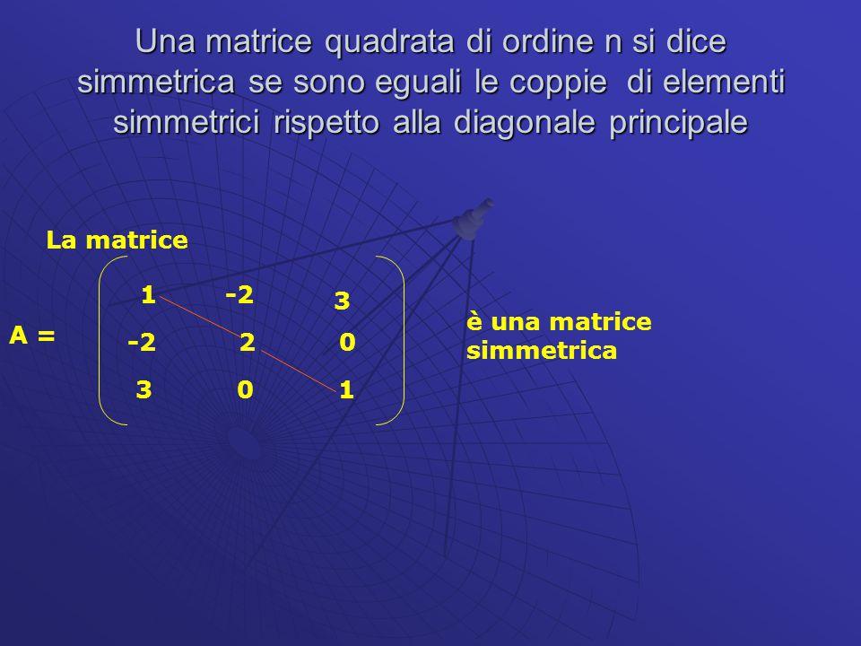 Fra tutte le matrici quadrate di ordine n, la matrice che ha gli elementi della diagonale principale uguali a 1 e tutti gli altri elementi uguali a zero è detta matrice unità di ordine n 1 0 0 0 1 0 0 0 0 I = 00 1 … … … … … … … …