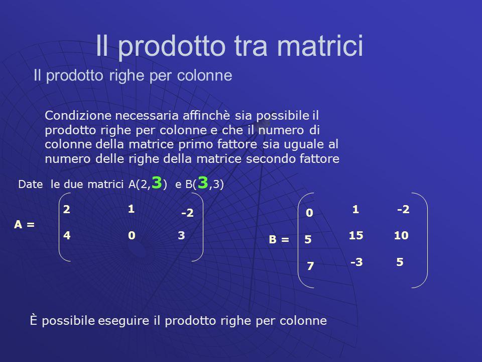 La somma tra matrici 2 1 -2 4 0 3 A = 0 1 3 5 15 -10 B = Date due matrici dello stesso tipo A e B 2 +0 1+1 -2 +3 4+5 0+15 3-10 C =A+B = = 2 2 9 15 -7 La matrice somma C, è dello stesso tipo delle matrici addende,e i suoi elementi si ottengono sommando gli elementi omologhi di A e di B