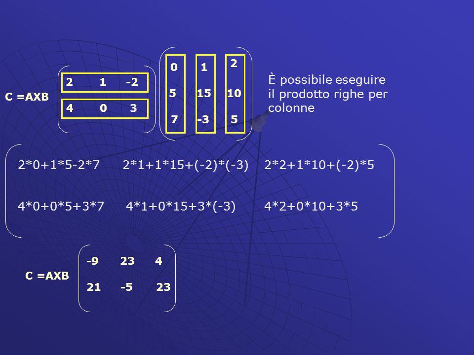 Il prodotto tra matrici Il prodotto righe per colonne Condizione necessaria affinchè sia possibile il prodotto righe per colonne e che il numero di colonne della matrice primo fattore sia uguale al numero delle righe della matrice secondo fattore 2 1 -2 403 0 1 5 15 B = Date le due matrici A(2, 3 ) e B( 3,3) 7 -3 A = -2 10 5 È possibile eseguire il prodotto righe per colonne