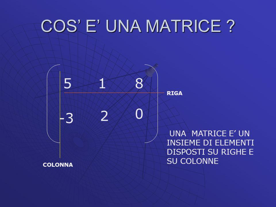 OPERAZIONI CON LE MATRICI Le operazioni principali con le matrici sono: La somma tra matrici Il prodotto di due matrici