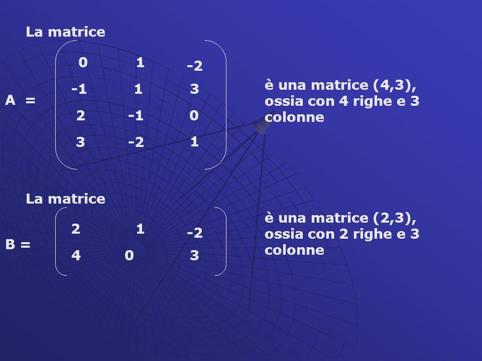 Ogni elemento della matrice è caratterizzato da due pedici( numeri al piede della lettera);il primo indica la riga e il secondo la colonna a 11 a 12 a 13 a 1n a 21 a 22 a 23 a 2n a m1 a m2 a m3 a mn …….