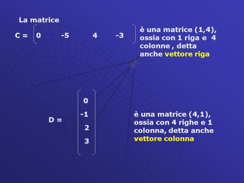 0 -5 4C = La matrice è una matrice (1,4), ossia con 1 riga e 4 colonne, detta anche vettore riga -3 0 2 D = 3 è una matrice (4,1), ossia con 4 righe e 1 colonna, detta anche vettore colonna