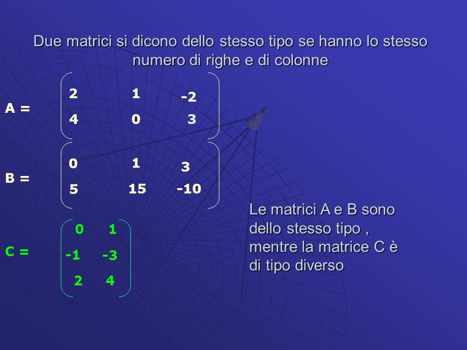 Due matrici si dicono dello stesso tipo se hanno lo stesso numero di righe e di colonne 2 1 -2 4 0 3 A = 0 1 3 5 15 -10 B = 0 2 C = 1 -3 4 Le matrici A e B sono dello stesso tipo, mentre la matrice C è di tipo diverso