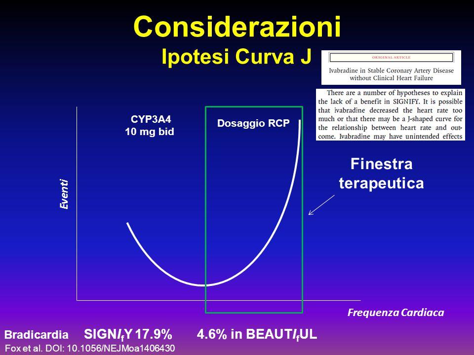 Considerazioni Ipotesi Curva J Frequenza Cardiaca Eventi Bradicardia SIGNI f Y 17.9% 4.6% in BEAUTI f UL Finestra terapeutica Dosaggio RCP CYP3A4 10 m