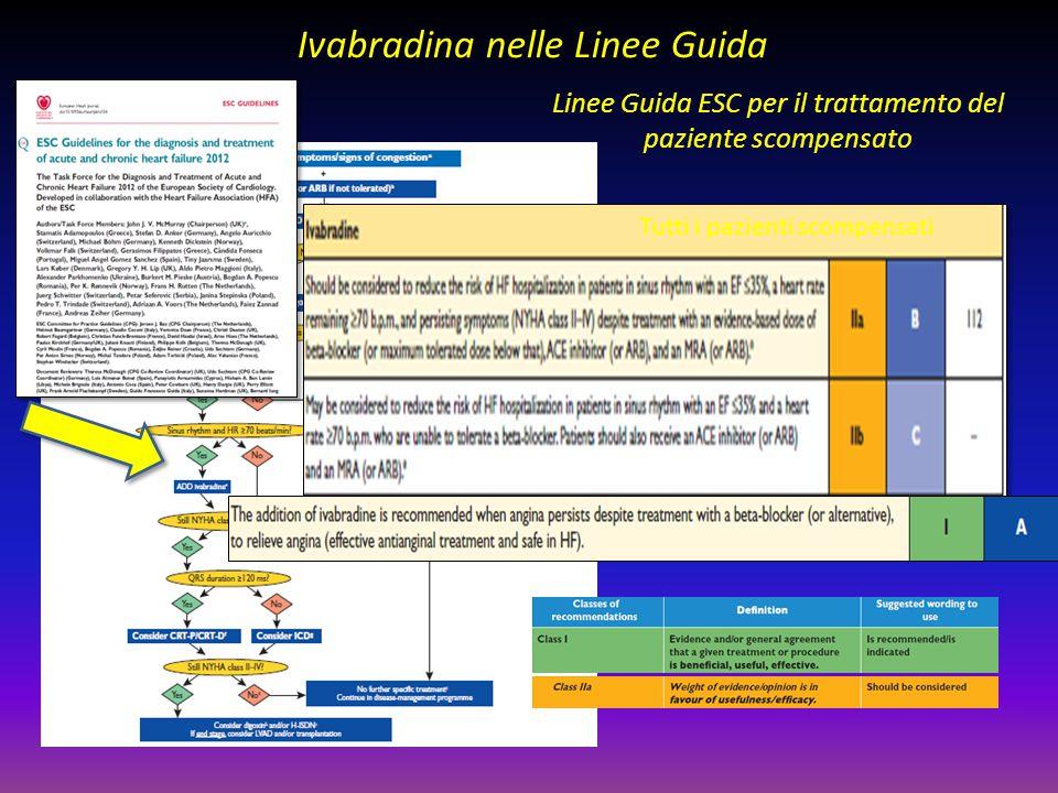 Ivabradina nelle Linee Guida Tutti i pazienti scompensati Linee Guida ESC per il trattamento del paziente scompensato