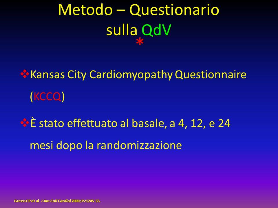Metodo – Questionario sulla QdV  Kansas City Cardiomyopathy Questionnaire (KCCQ)  È stato effettuato al basale, a 4, 12, e 24 mesi dopo la randomizz