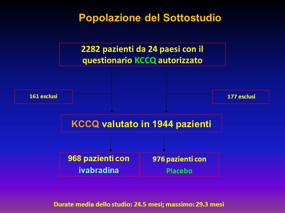968 pazienti con ivabradina 976 pazienti con Placebo 161 esclusi KCCQ valutato in 1944 pazienti 177 esclusi 2282 pazienti da 24 paesi con il questiona