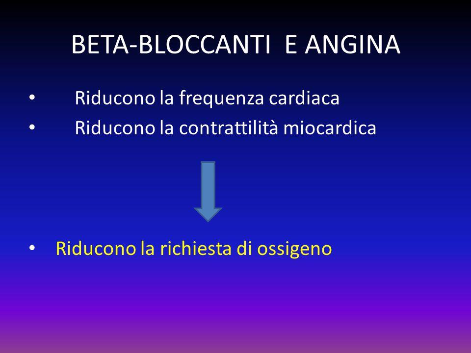 Trattamenti al Basale IvabradinaN=968PlaceboN=976 Beta Bloccanti, %9091 ACE inibitori, %8183 Sartani, %1615 Diuretici, %8583 antagonisti dell'Aldosterone %6764 Digitale, %19 Devices, % 57