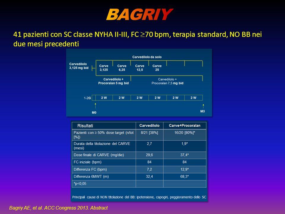 41 pazienti con SC classe NYHA II-III, FC  70 bpm, terapia standard, NO BB nei due mesi precedenti Bagriy AE, et al. ACC Congress 2013. Abstract
