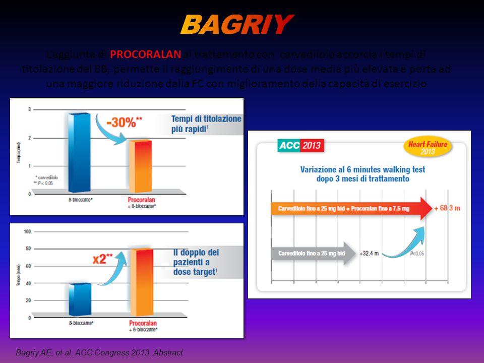 L'aggiunta di PROCORALAN al trattamento con carvedilolo accorcia i tempi di titolazione del BB, permette il raggiungimento di una dose media più eleva
