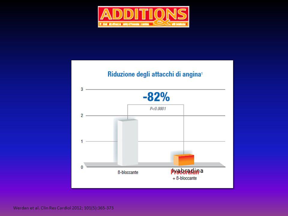 Werdan et al. Clin Res Cardiol 2012; 101(5):365-373 Ivabradina
