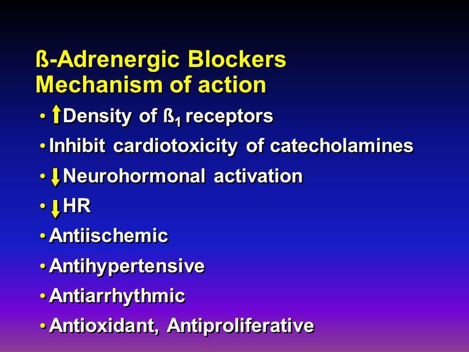 ß-Adrenergic Blockers Mechanism of action ß-Adrenergic Blockers Mechanism of action Density of ß 1 receptors Inhibit cardiotoxicity of catecholamines