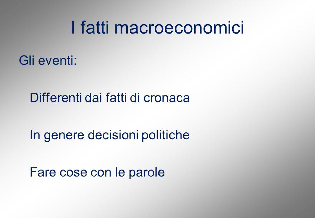 I fatti macroeconomici Gli eventi: Differenti dai fatti di cronaca In genere decisioni politiche Fare cose con le parole