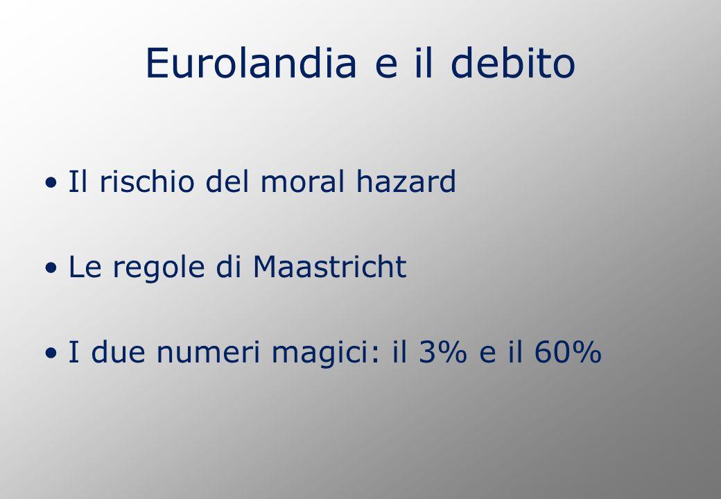 Eurolandia e il debito Il rischio del moral hazard Le regole di Maastricht I due numeri magici: il 3% e il 60%