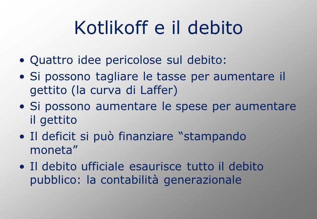 Kotlikoff e il debito Quattro idee pericolose sul debito: Si possono tagliare le tasse per aumentare il gettito (la curva di Laffer) Si possono aumentare le spese per aumentare il gettito Il deficit si può finanziare stampando moneta Il debito ufficiale esaurisce tutto il debito pubblico: la contabilità generazionale