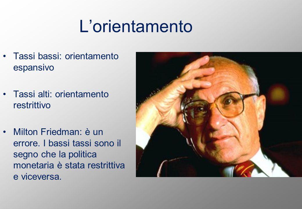 L'orientamento Tassi bassi: orientamento espansivo Tassi alti: orientamento restrittivo Milton Friedman: è un errore.