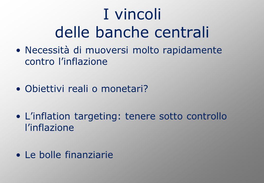I vincoli delle banche centrali Necessità di muoversi molto rapidamente contro l'inflazione Obiettivi reali o monetari.