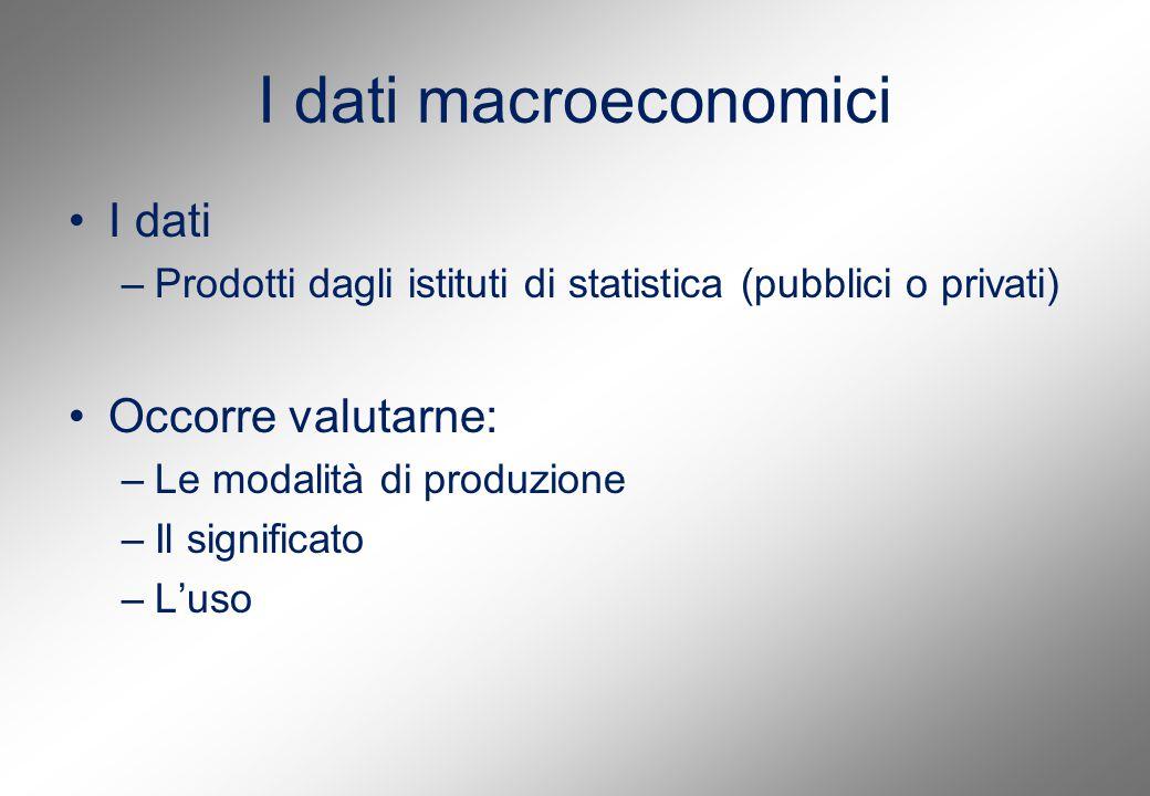 I dati macroeconomici I dati –Prodotti dagli istituti di statistica (pubblici o privati) Occorre valutarne: –Le modalità di produzione –Il significato –L'uso