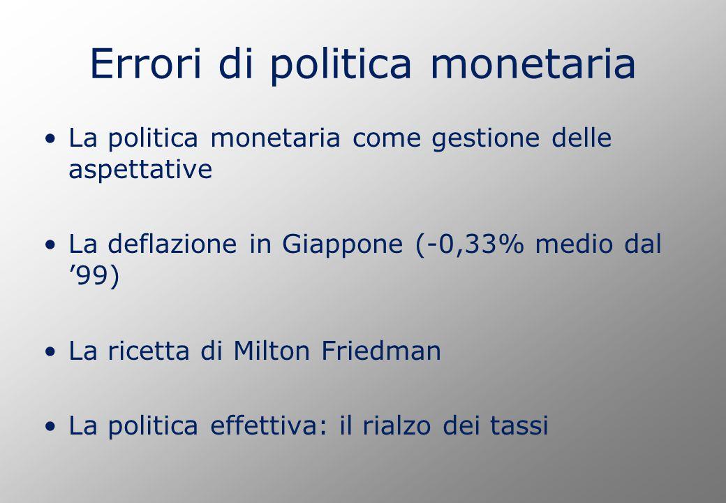Errori di politica monetaria La politica monetaria come gestione delle aspettative La deflazione in Giappone (-0,33% medio dal '99) La ricetta di Milton Friedman La politica effettiva: il rialzo dei tassi