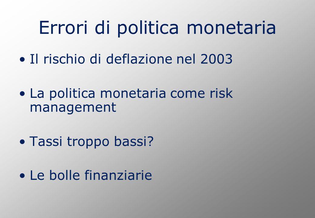 Errori di politica monetaria Il rischio di deflazione nel 2003 La politica monetaria come risk management Tassi troppo bassi.