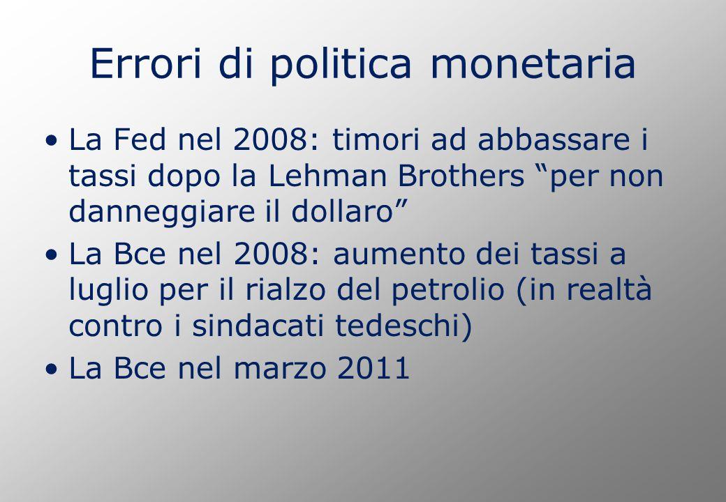 Errori di politica monetaria La Fed nel 2008: timori ad abbassare i tassi dopo la Lehman Brothers per non danneggiare il dollaro La Bce nel 2008: aumento dei tassi a luglio per il rialzo del petrolio (in realtà contro i sindacati tedeschi) La Bce nel marzo 2011