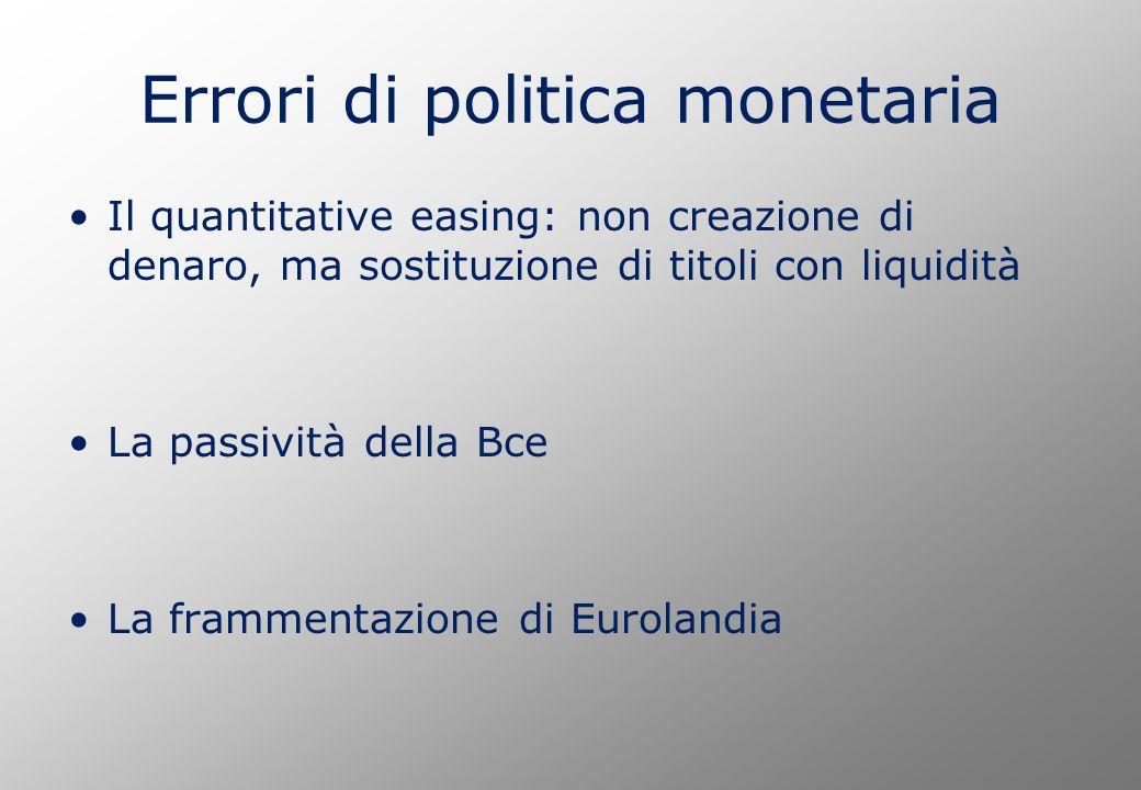 Errori di politica monetaria Il quantitative easing: non creazione di denaro, ma sostituzione di titoli con liquidità La passività della Bce La frammentazione di Eurolandia