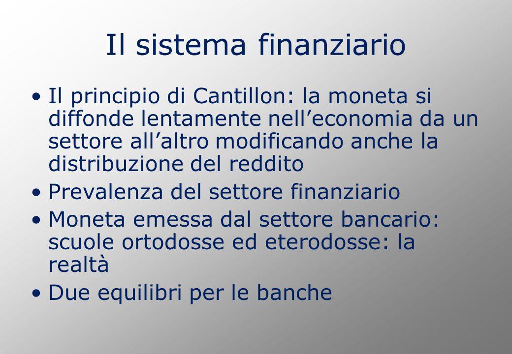 Il principio di Cantillon: la moneta si diffonde lentamente nell'economia da un settore all'altro modificando anche la distribuzione del reddito Prevalenza del settore finanziario Moneta emessa dal settore bancario: scuole ortodosse ed eterodosse: la realtà Due equilibri per le banche