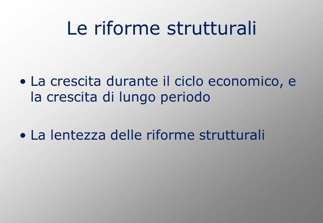 La crescita durante il ciclo economico, e la crescita di lungo periodo La lentezza delle riforme strutturali